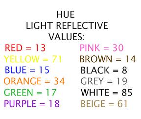 Hue LR values 1 : alpha dog ada signs