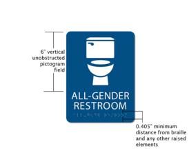 all gender restroom sign with toilet pictogram sign6x8 1 : alpha dog ada signs